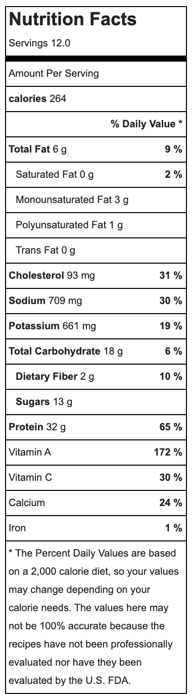 Stir Fry Nutrition