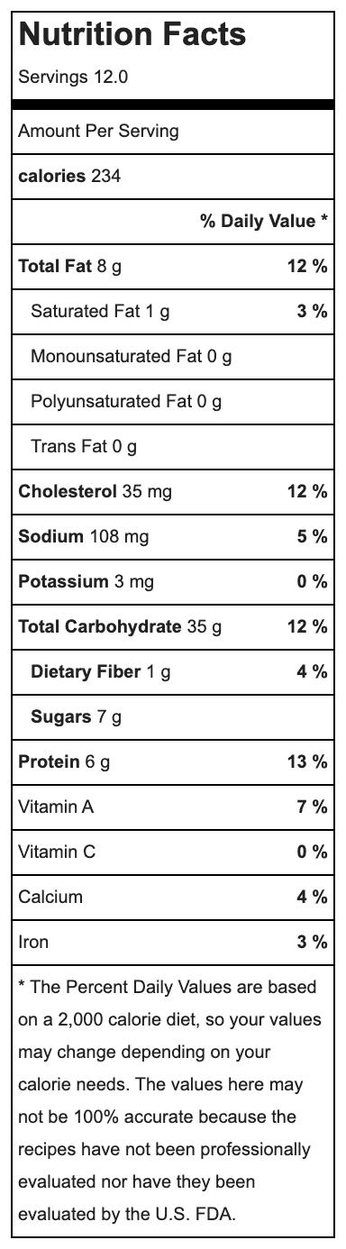 Sweet Bun Nutrition No IcingCOMPRSS
