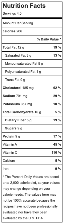 Ratatouille Nutrition