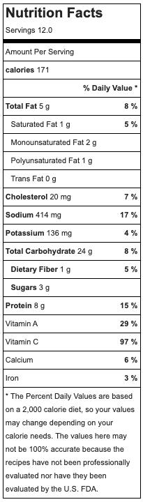 Cajun Jambalaya Nutrition