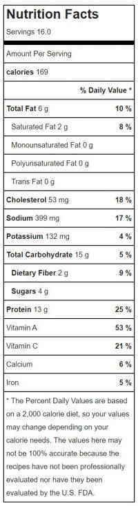 FeelBetterSoup Nutrition