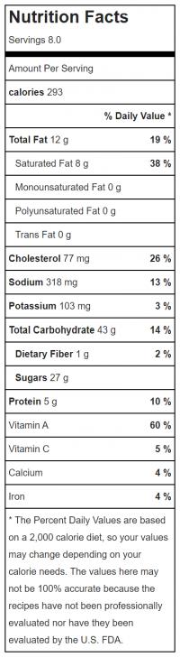 Pumpkin Pie Nutrition Facts