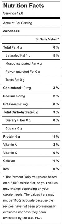 Sweet Bun Icing NutritionCOMPRESS