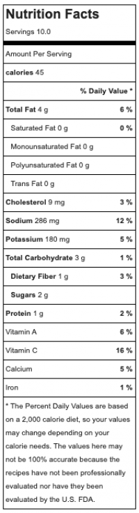 Zucchini Nutrition