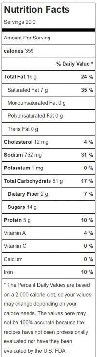 monkeybreadnutrition